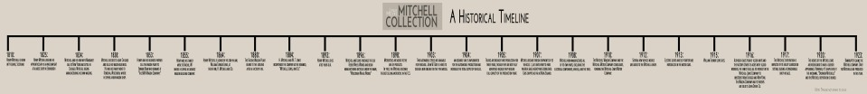 Mitchell Family and Company Timeline